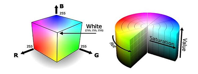 RGB color map in cube form (L), and HSV color map in cylinder form (R)