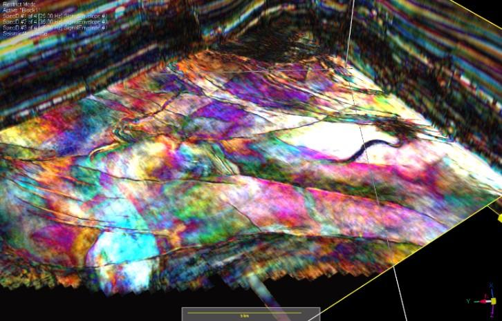 Fig 7.Peter.ColorBar.jpg